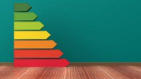Grado del rendimiento energético en fondo verde de la pared ilustración 3D Fotografía de archivo libre de regalías