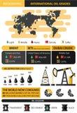 Grados del aceite Imagen de archivo libre de regalías