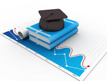 Graduation cap with books Royalty Free Stock Photo