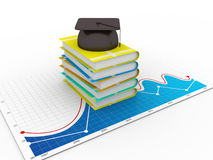 Graduation cap with books Stock Photography