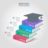 Graduation cap and books with timeline infographic design. Stock Images