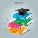 Graduation cap and books with timeline infographic. Stock Photo