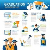 Graduation Infographics Set Stock Photography