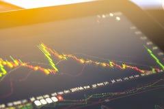 Graf av aktiemarknaddata och finansiellt med materielanalys ind Arkivfoton