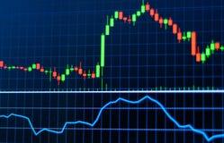 Graf av stearinljusdiagrammet av aktiemarknaden arkivfoton