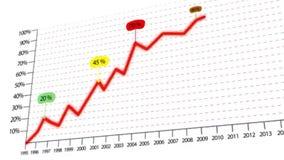 Graf för affärsvinsttillväxt på vit bakgrund royaltyfri illustrationer