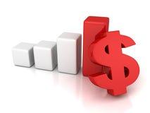 Graf för diagram för stång för framgång för rött dollarsymbol finansiell Royaltyfria Bilder