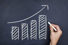 Graf för finansiell tillväxt för affär ökande Arkivbilder