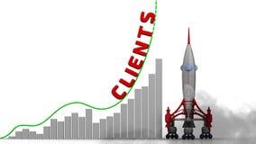 Grafen av klienttillväxt