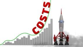 Grafen av kostnadstillväxt stock illustrationer