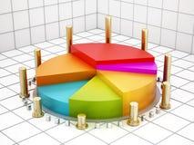 grafer för affärsdiagram isolerade piewhite Royaltyfri Fotografi