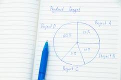 grafer för affärsdiagram isolerade piewhite Arkivfoto