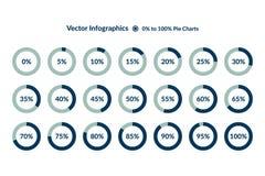 grafici blu del cerchio delle percentuali Vettore di percentuale Fotografia Stock