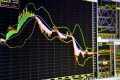 Grafici degli strumenti finanziari Fotografia Stock Libera da Diritti