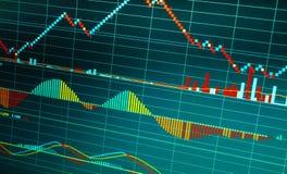 Grafici degli strumenti finanziari con vario tipo di indicatori illustrazione di stock