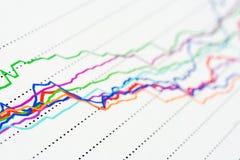 Grafici del mercato azionario. Fotografie Stock Libere da Diritti