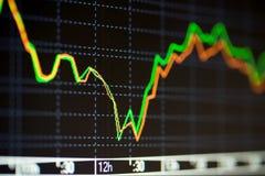 Grafici del mercato azionario sul video. Fotografie Stock Libere da Diritti