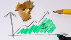 Grafici del profitto Immagine Stock