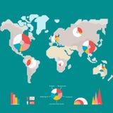Grafici del programma e di informazioni di mondo illustrazione di stock