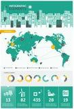 Grafici di informazioni delle risorse del mondo Immagine Stock Libera da Diritti
