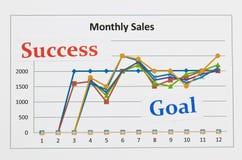 Grafici e grafici di affari con il mondo Immagini Stock