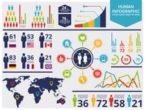 Grafici umani Fotografia Stock