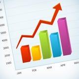 Grafico ascendente di vendite di affari Fotografia Stock Libera da Diritti