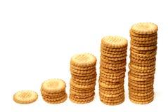 Grafico ascendente fatto dalle pile di biscotti Fotografia Stock Libera da Diritti