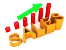 Grafico aumentante di vendite Fotografia Stock