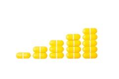 Grafico in aumento delle pillole Fotografie Stock Libere da Diritti
