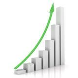 Grafico commerciale che mostra sviluppo Fotografia Stock Libera da Diritti