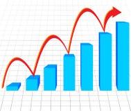 Grafico commerciale con i profitti di rappresentazione della freccia Immagine Stock Libera da Diritti