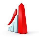 Grafico commerciale crescente con la freccia in aumento Immagine Stock Libera da Diritti