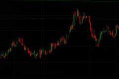 grafico commerciale di investimento Fotografia Stock Libera da Diritti