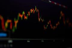 grafico commerciale di investimento Fotografia Stock