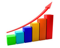 Grafico commerciale e grafico a settori Immagini Stock