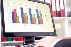 Grafico commerciale su uno schermo Immagine Stock