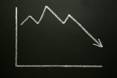 Grafico commerciale sulla lavagna Immagini Stock