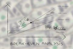 Grafico con il CEO che scala i risultati, analisi in pareggio Immagini Stock Libere da Diritti