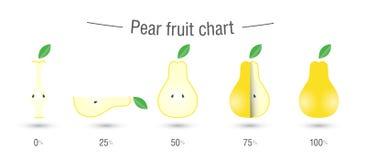 Grafico creativo della frutta della pera Fotografie Stock Libere da Diritti