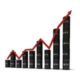 Grafico dei barili da olio Illustrazione di Stock
