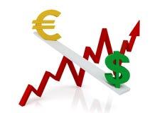 Grafico dei cambiamenti nei tassi di cambio: euro e dollaro Fotografia Stock