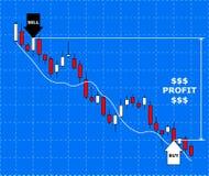 Grafico dei forex Fotografia Stock