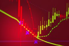 Grafico del grafico del bastone della candela con l'indicatore che mostra punto fiducioso o punto ribassista, sulla tendenza o gi immagine stock