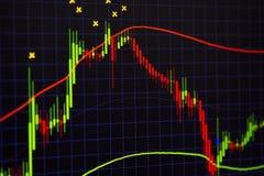 Grafico del grafico del bastone della candela con l'indicatore che mostra punto fiducioso o punto ribassista, sulla tendenza o gi fotografie stock libere da diritti