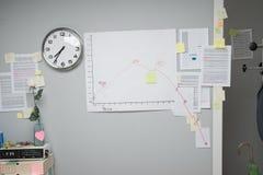 Grafico del fallimento sulla parete dell'ufficio Immagine Stock Libera da Diritti