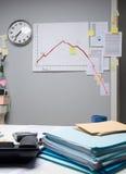 Grafico del fallimento sulla parete dell'ufficio Fotografia Stock