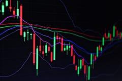 Grafico del grafico del candeliere del commercio del mercato azionario Fotografie Stock
