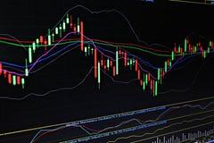 Grafico del grafico del candeliere del commercio del mercato azionario Immagini Stock