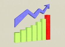 Grafico del grafico di Uptrend presente su carta Immagini Stock